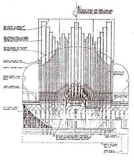 Organ pipes drawing
